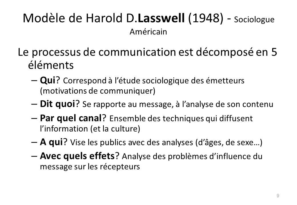 Point sur la métacommunication : Métacommuniquer, cest échanger sur sa propre communication au niveau du contenu ou au niveau de la relation.