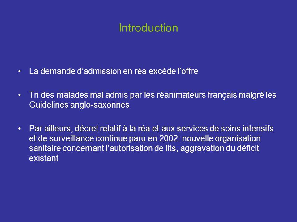 Introduction La demande dadmission en réa excède loffre Tri des malades mal admis par les réanimateurs français malgré les Guidelines anglo-saxonnes P