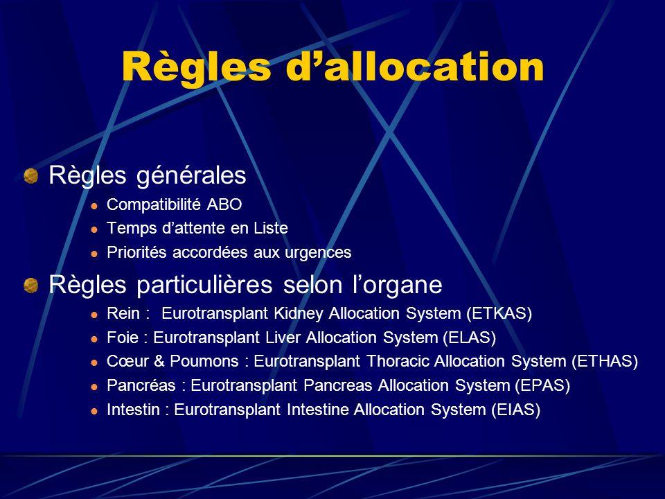 Règles dallocation Règles générales Compatibilité ABO Temps dattente en Liste Priorités accordées aux urgences Règles particulières selon lorgane Rein