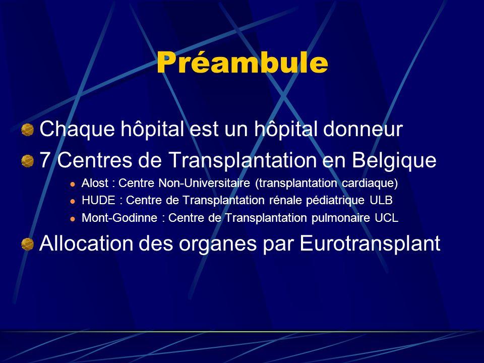 Préambule Chaque hôpital est un hôpital donneur 7 Centres de Transplantation en Belgique Alost : Centre Non-Universitaire (transplantation cardiaque)