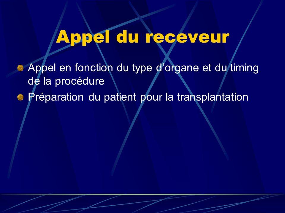 Appel du receveur Appel en fonction du type dorgane et du timing de la procédure Préparation du patient pour la transplantation
