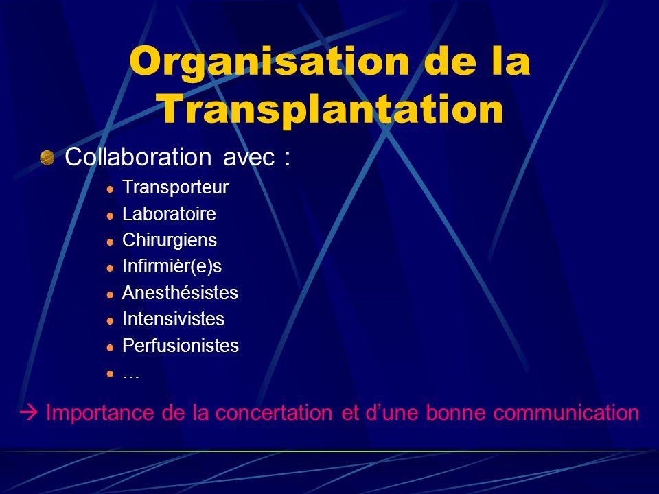 Organisation de la Transplantation Collaboration avec : Transporteur Laboratoire Chirurgiens Infirmièr(e)s Anesthésistes Intensivistes Perfusionistes … Importance de la concertation et dune bonne communication