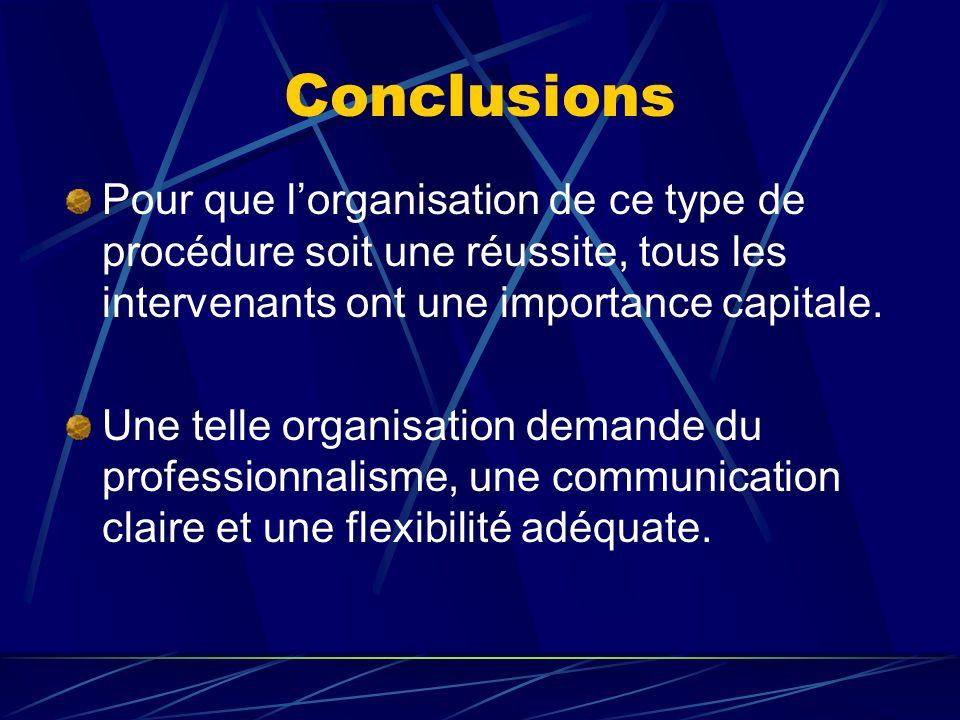 Conclusions Pour que lorganisation de ce type de procédure soit une réussite, tous les intervenants ont une importance capitale. Une telle organisatio
