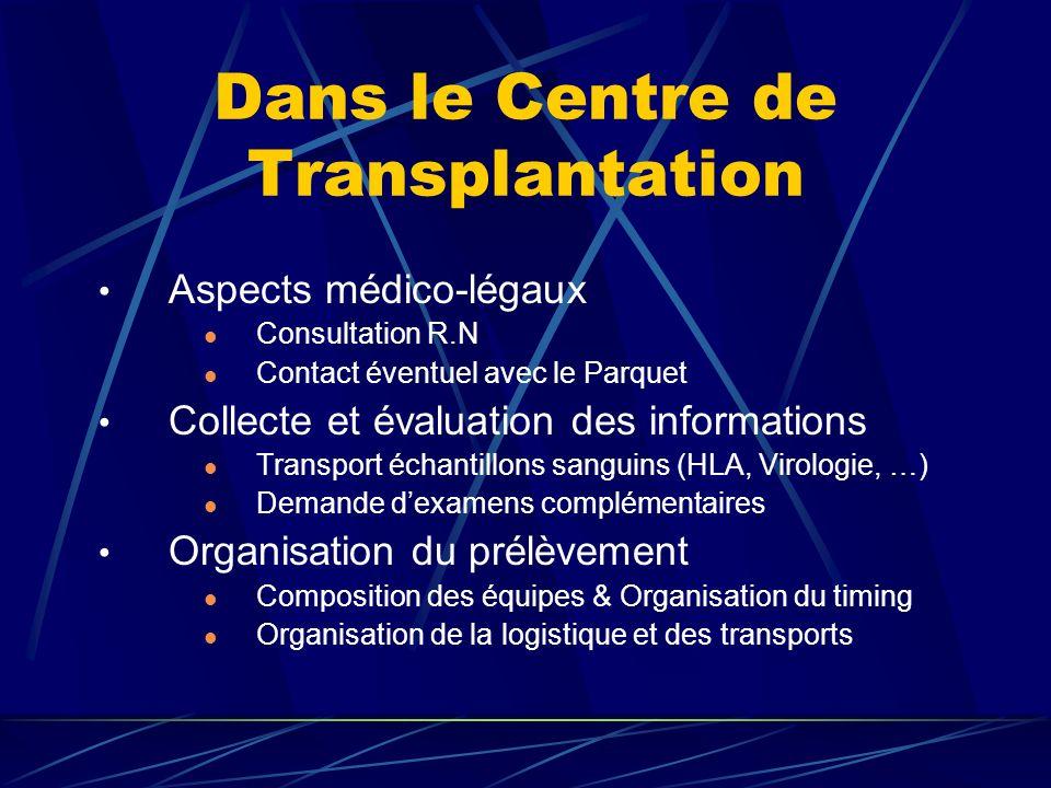 Dans le Centre de Transplantation Aspects médico-légaux Consultation R.N Contact éventuel avec le Parquet Collecte et évaluation des informations Tran