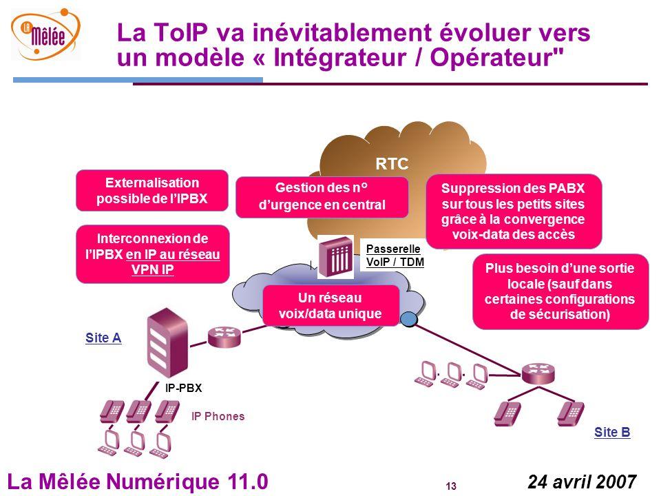 La Mêlée Numérique 11.0 13 24 avril 2007 RTC La ToIP va inévitablement évoluer vers un modèle « Intégrateur / Opérateur