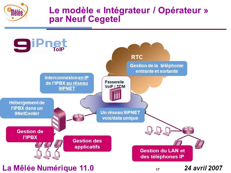 La Mêlée Numérique 11.0 17 24 avril 2007 RTC Interconnexion en IP de lIPBX au réseau 9IPNET Un réseau 9IPNET voix/data unique Gestion du LAN et des té