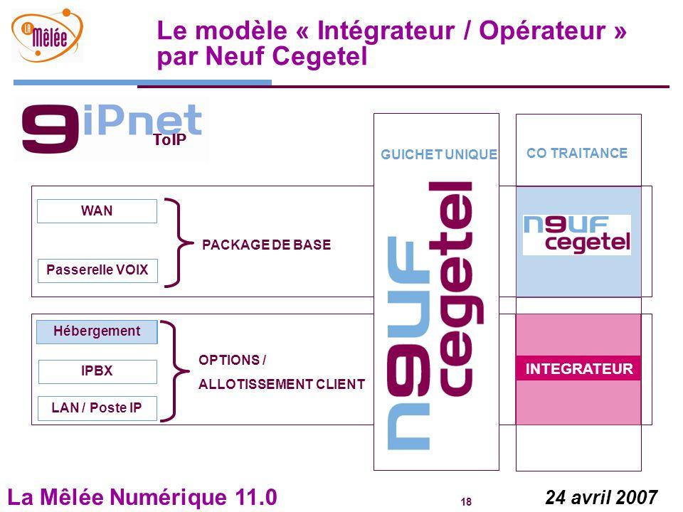 La Mêlée Numérique 11.0 18 24 avril 2007 CO TRAITANCE WAN Passerelle VOIX Hébergement IPBX LAN / Poste IP PACKAGE DE BASE OPTIONS / ALLOTISSEMENT CLIE