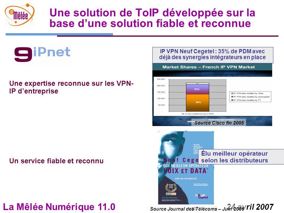 La Mêlée Numérique 11.0 20 24 avril 2007 Une solution de ToIP développée sur la base dune solution fiable et reconnue Un service fiable et reconnu Sou