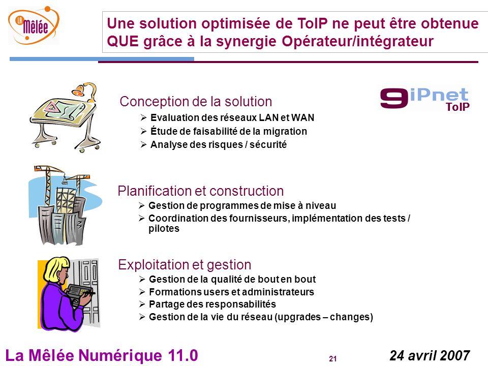 La Mêlée Numérique 11.0 21 24 avril 2007 Conception de la solution Evaluation des réseaux LAN et WAN Étude de faisabilité de la migration Analyse des