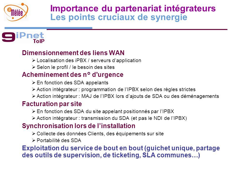 La Mêlée Numérique 11.0 22 24 avril 2007 Importance du partenariat intégrateurs Les points cruciaux de synergie Dimensionnement des liens WAN Localisa