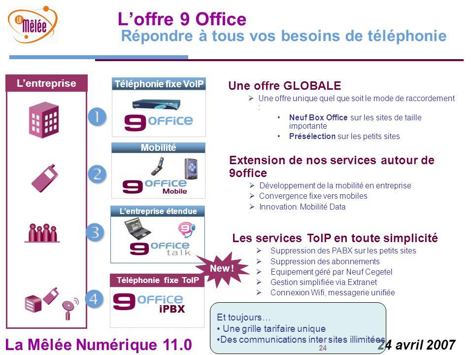 La Mêlée Numérique 11.0 24 24 avril 2007 IAD permettant laccès à lensemble des services sur le même lien xDSL Lentreprise Téléphonie fixe VoIP Lentrep