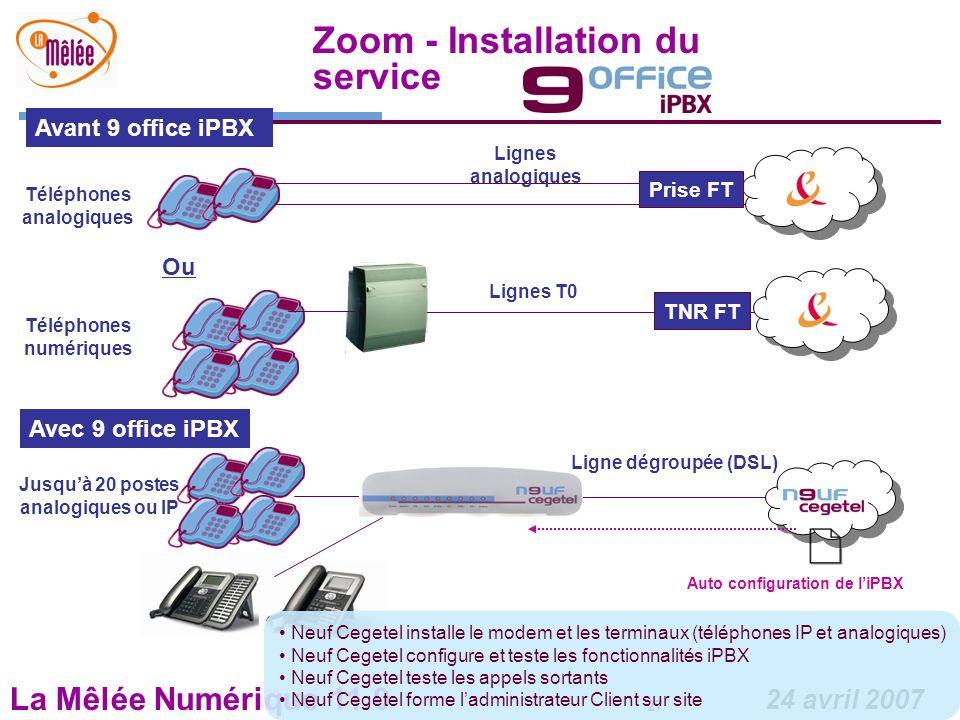 La Mêlée Numérique 11.0 27 24 avril 2007 Zoom - Installation du service Téléphones analogiques Téléphones numériques Avant 9 office iPBX Ou Lignes ana