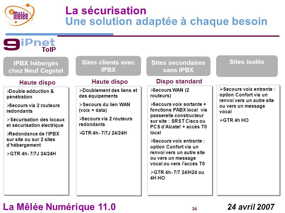 La Mêlée Numérique 11.0 34 24 avril 2007 La sécurisation Une solution adaptée à chaque besoin Sites clients avec IPBX Sites secondaires sans IPBX Site