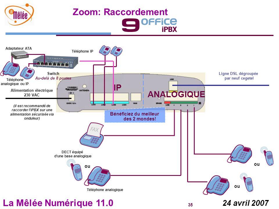 La Mêlée Numérique 11.0 35 24 avril 2007 Bénéficiez du meilleur des 2 mondes! Zoom: Raccordement Ligne DSL dégroupée par neuf cegetel Alimentation éle