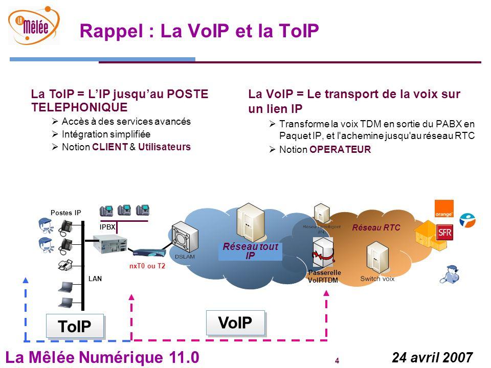 La Mêlée Numérique 11.0 4 24 avril 2007 Rappel : La VoIP et la ToIP La VoIP = Le transport de la voix sur un lien IP Transforme la voix TDM en sortie