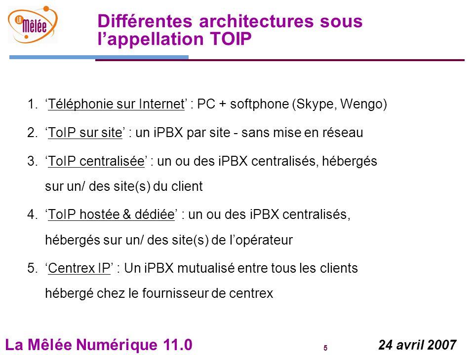 La Mêlée Numérique 11.0 5 24 avril 2007 Différentes architectures sous lappellation TOIP 1.Téléphonie sur Internet : PC + softphone (Skype, Wengo) 2.T