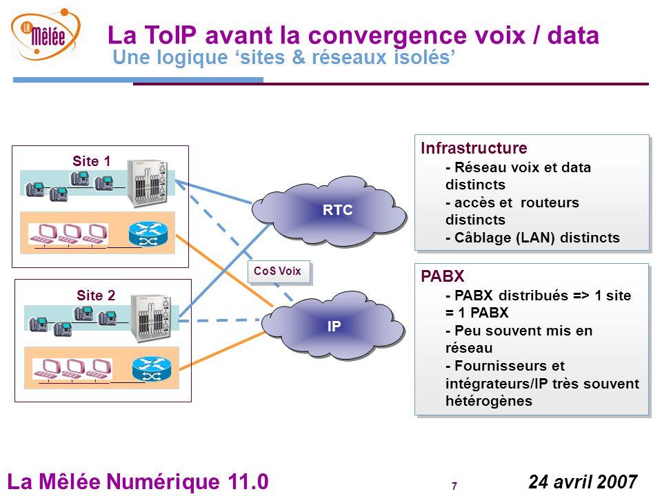La Mêlée Numérique 11.0 7 24 avril 2007 Infrastructure - Réseau voix et data distincts - accès et routeurs distincts - Câblage (LAN) distincts Infrast