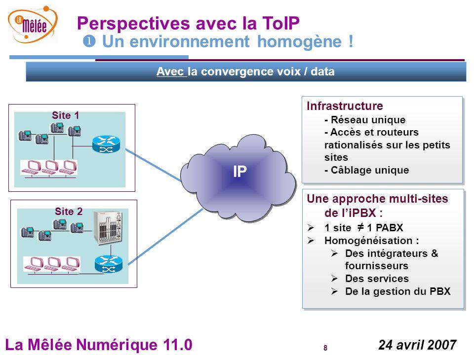 La Mêlée Numérique 11.0 8 24 avril 2007 Une approche multi-sites de liPBX : 1 site 1 PABX Homogénéisation : Des intégrateurs & fournisseurs Des servic