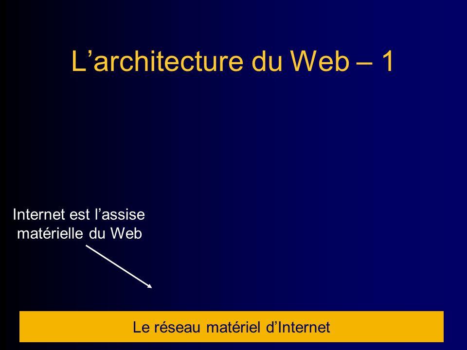 Larchitecture du Web – 1 Le réseau matériel dInternet Internet est lassise matérielle du Web