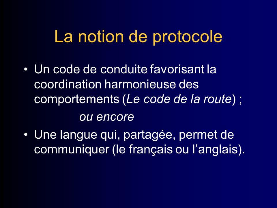 La notion de protocole Un code de conduite favorisant la coordination harmonieuse des comportements (Le code de la route) ; ou encore Une langue qui, partagée, permet de communiquer (le français ou langlais).