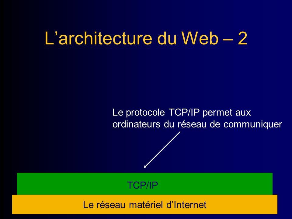 Larchitecture du Web – 2 Le réseau matériel dInternet TCP/IP Le protocole TCP/IP permet aux ordinateurs du réseau de communiquer