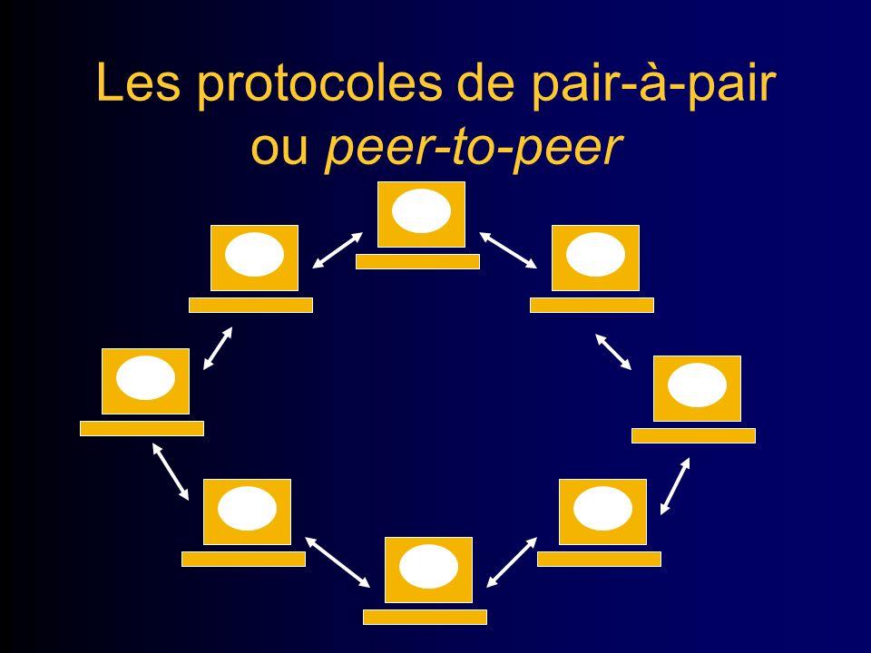 Les protocoles de pair-à-pair ou peer-to-peer