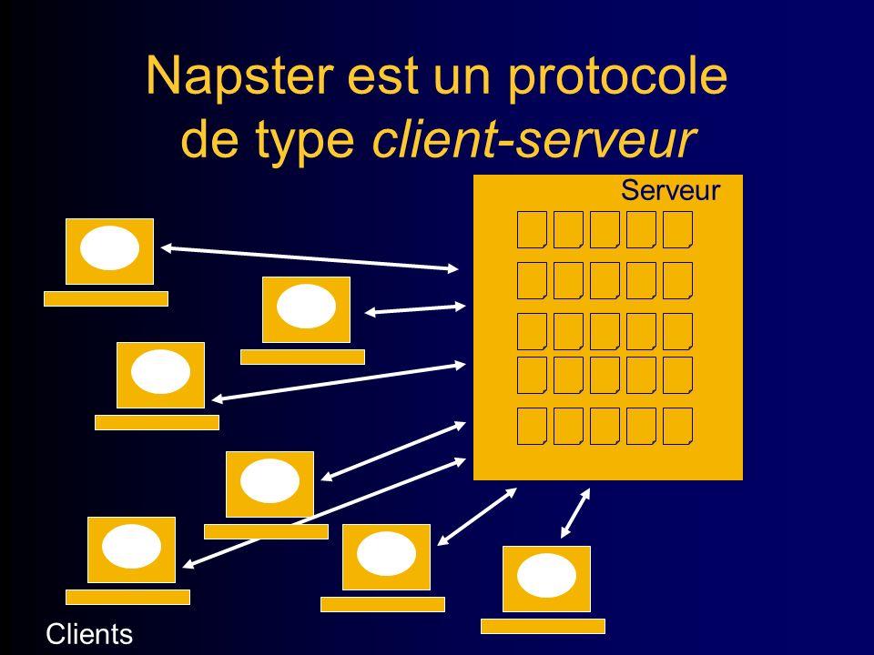 Napster est un protocole de type client-serveur Serveur Clients