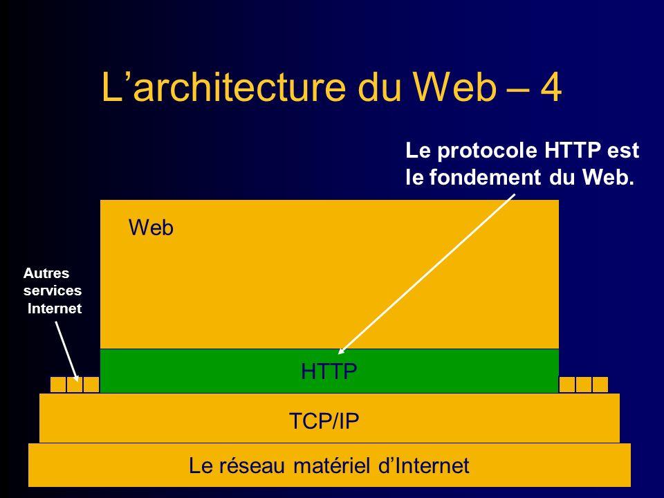 Larchitecture du Web – 4 Le réseau matériel dInternet TCP/IP HTTP Autres services Internet Web Le protocole HTTP est le fondement du Web.