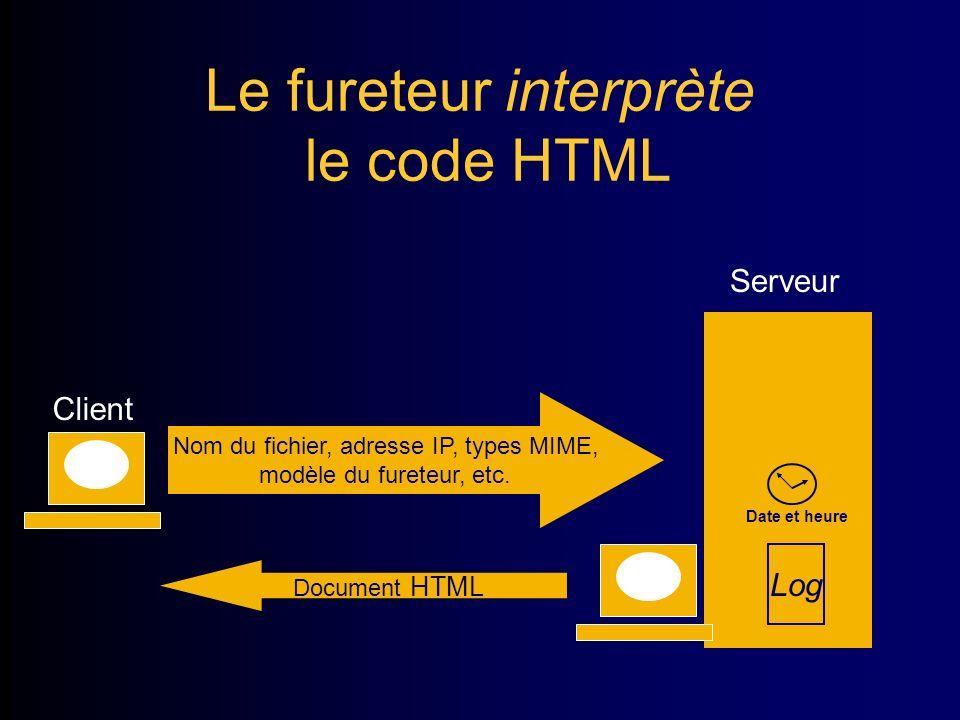 Le fureteur interprète le code HTML Nom du fichier, adresse IP, types MIME, modèle du fureteur, etc.