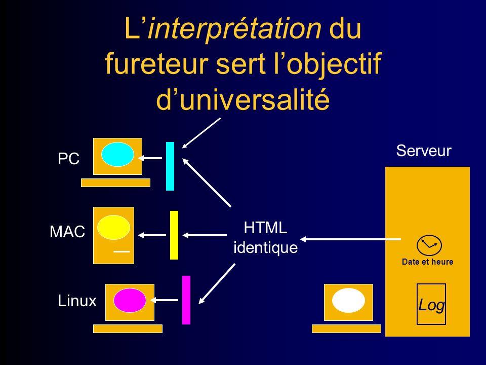 Linterprétation du fureteur sert lobjectif duniversalité Serveur Log Date et heure PC MAC Linux HTML identique
