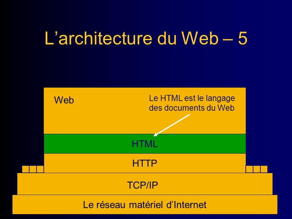 Larchitecture du Web – 5 Le réseau matériel dInternet TCP/IP HTTP Web Le HTML est le langage des documents du Web HTML