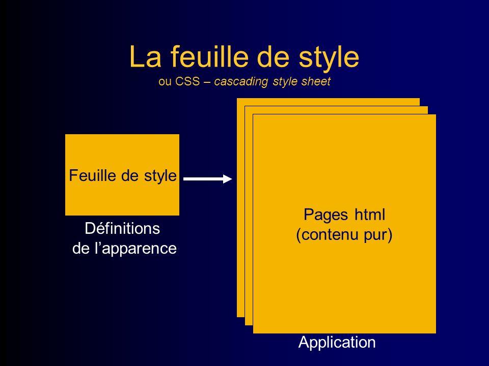 La feuille de style ou CSS – cascading style sheet Page html (contenu pur) Définitions de lapparence Application Feuille de style Page html (contenu pur) Pages html (contenu pur)