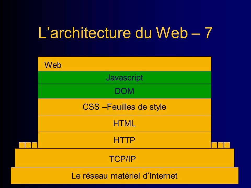 Larchitecture du Web – 7 Le réseau matériel dInternet TCP/IP HTTP Web HTML CSS –Feuilles de style DOM Javascript