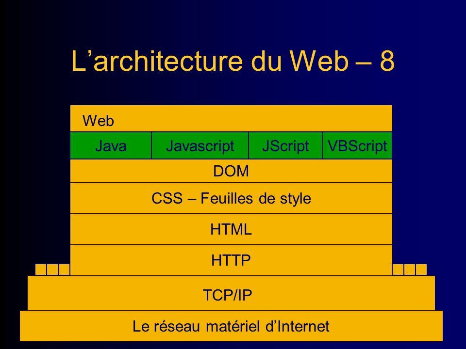 Larchitecture du Web – 8 Le réseau matériel dInternet TCP/IP HTTP Web HTML CSS – Feuilles de style Javascript DOM JScriptVBScriptJava
