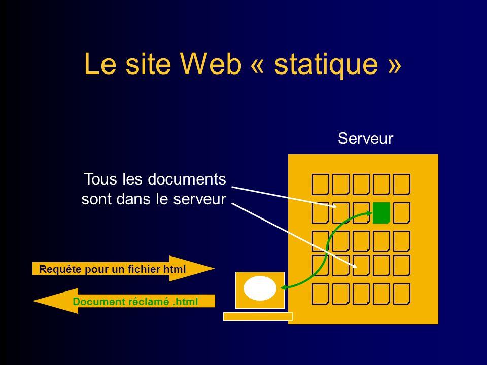 Le site Web « statique » Serveur Requête pour un fichier html Document réclamé.html Tous les documents sont dans le serveur