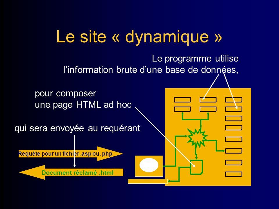 Le site « dynamique » Requête pour un fichier.asp ou.