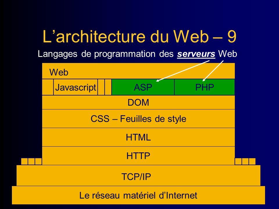 Larchitecture du Web – 9 Le réseau matériel dInternet TCP/IP HTTP Web HTML CSS – Feuilles de style Javascript DOM ASPPHP Langages de programmation des serveurs Web