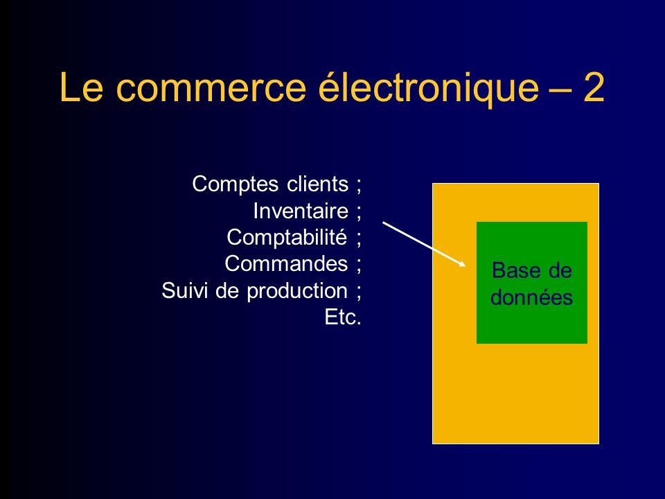 Le commerce électronique – 2.