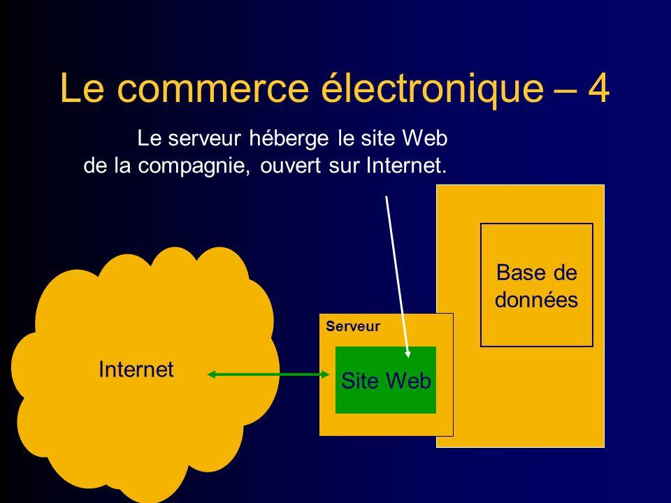 Le commerce électronique – 4.