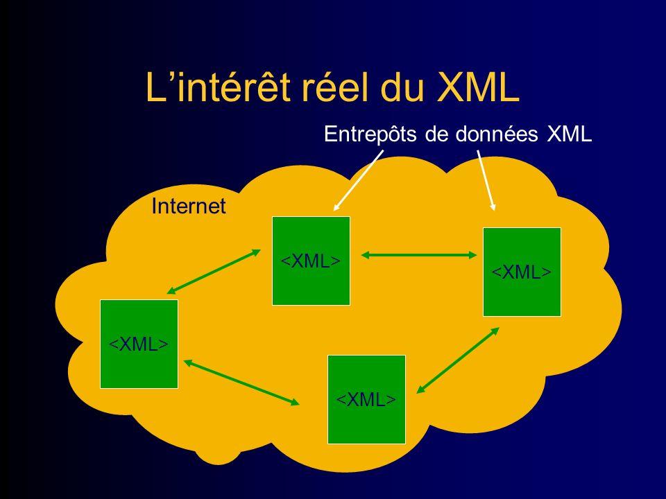 Lintérêt réel du XML Internet Entrepôts de données XML
