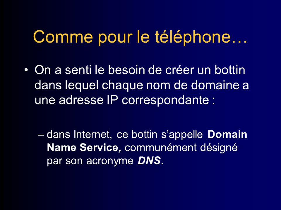 Comme pour le téléphone… On a senti le besoin de créer un bottin dans lequel chaque nom de domaine a une adresse IP correspondante : –dans Internet, ce bottin sappelle Domain Name Service, communément désigné par son acronyme DNS.