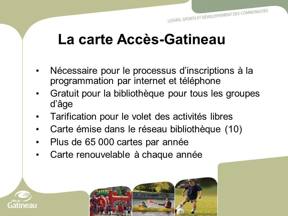 La carte Accès-Gatineau Nécessaire pour le processus dinscriptions à la programmation par internet et téléphone Gratuit pour la bibliothèque pour tous