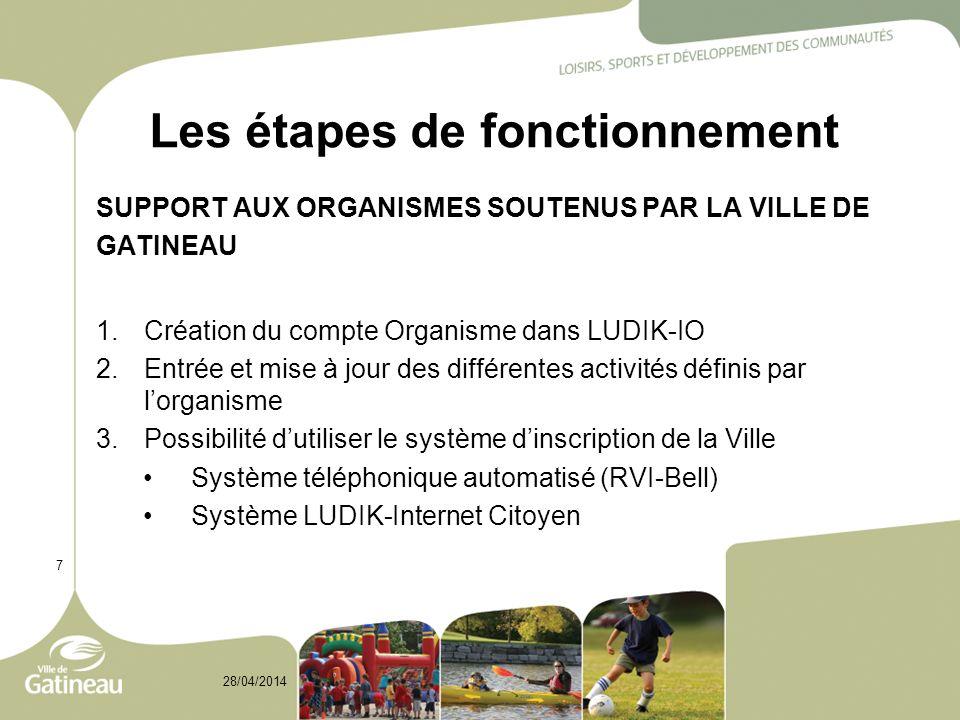 Les étapes de fonctionnement SUPPORT AUX ORGANISMES SOUTENUS PAR LA VILLE DE GATINEAU 1.Création du compte Organisme dans LUDIK-IO 2.Entrée et mise à