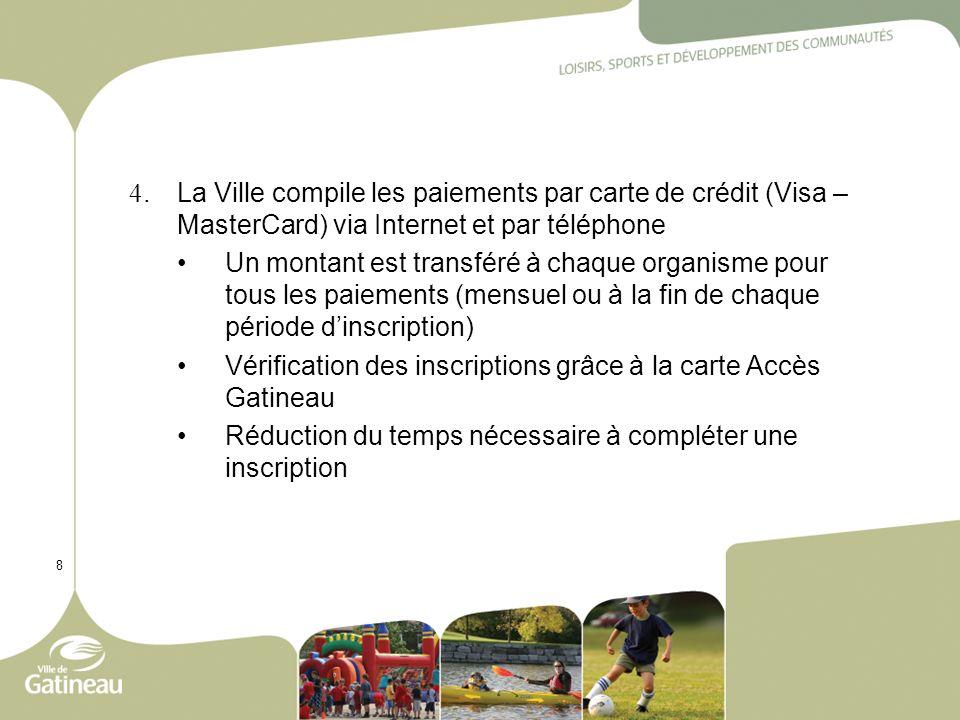 4.La Ville compile les paiements par carte de crédit (Visa – MasterCard) via Internet et par téléphone Un montant est transféré à chaque organisme pou