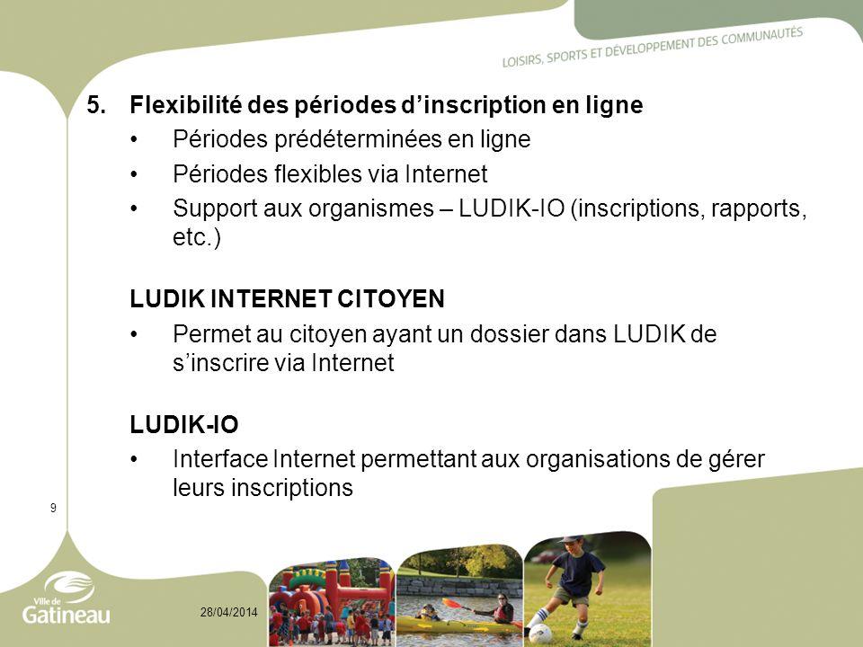 5.Flexibilité des périodes dinscription en ligne Périodes prédéterminées en ligne Périodes flexibles via Internet Support aux organismes – LUDIK-IO (i