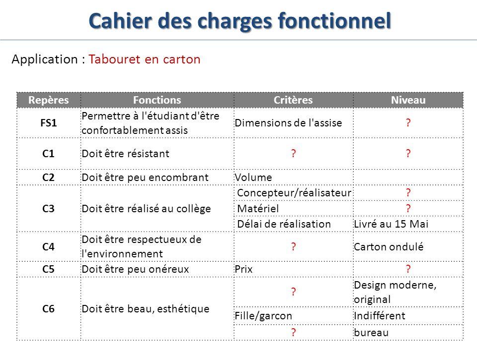 Cahier des charges fonctionnel Application : Tabouret en carton RepèresFonctionsCritèresNiveau FS1 Permettre à l'étudiant d'être confortablement assis