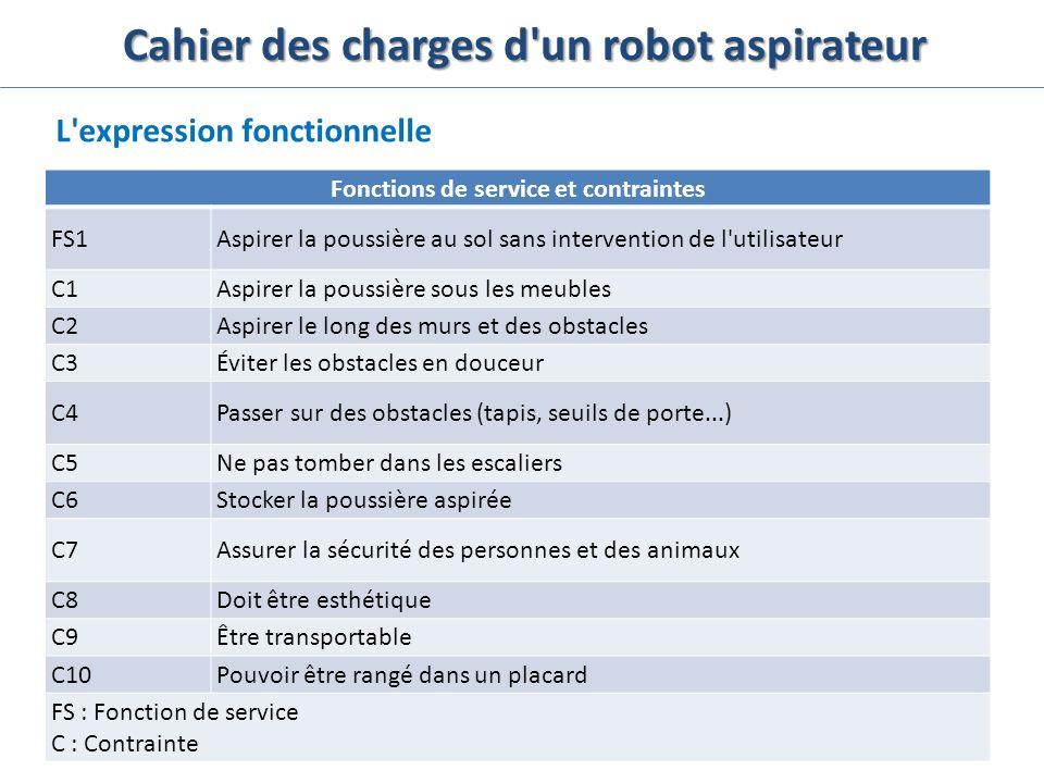 Cahier des charges d'un robot aspirateur L'expression fonctionnelle Fonctions de service et contraintes FS1Aspirer la poussière au sol sans interventi