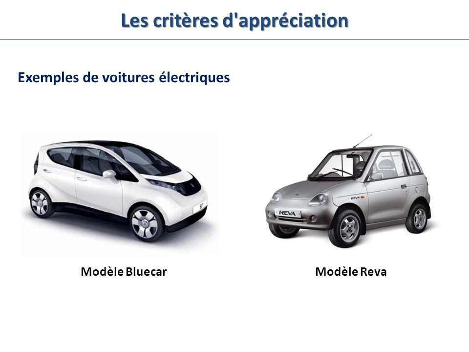 Modèle BluecarModèle Reva Exemples de voitures électriques Les critères d'appréciation