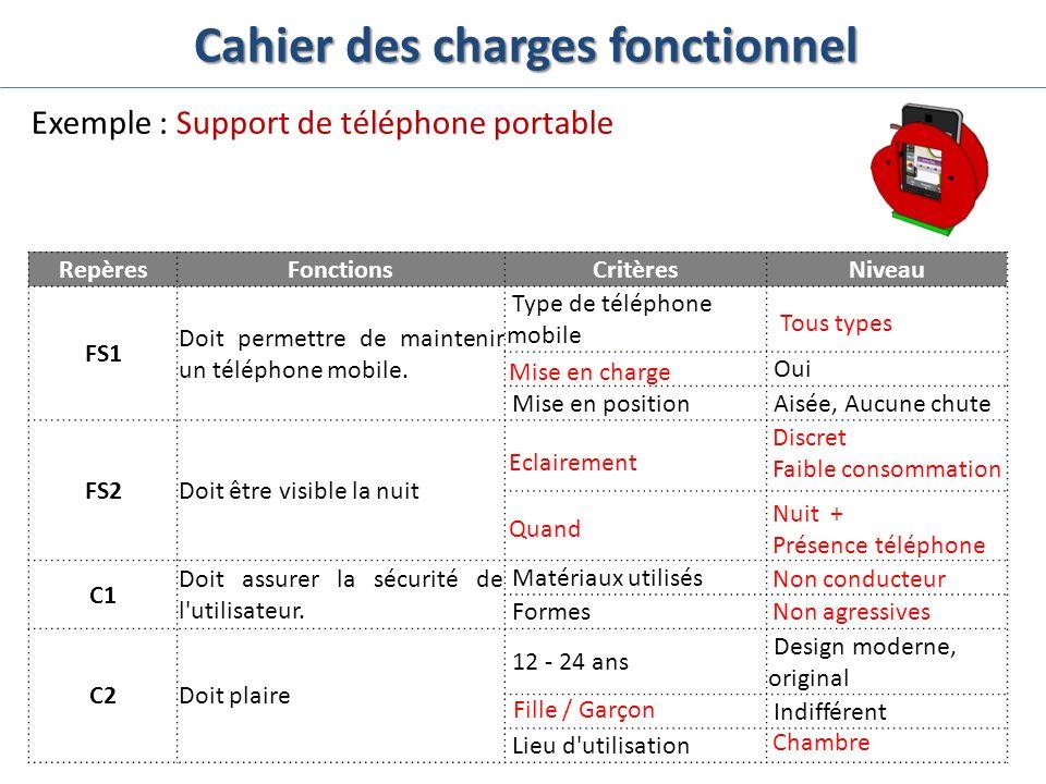 Cahier des charges fonctionnel RepèresFonctionsCritèresNiveau FS1 Doit permettre de maintenir un téléphone mobile. Type de téléphone mobile Oui Mise e