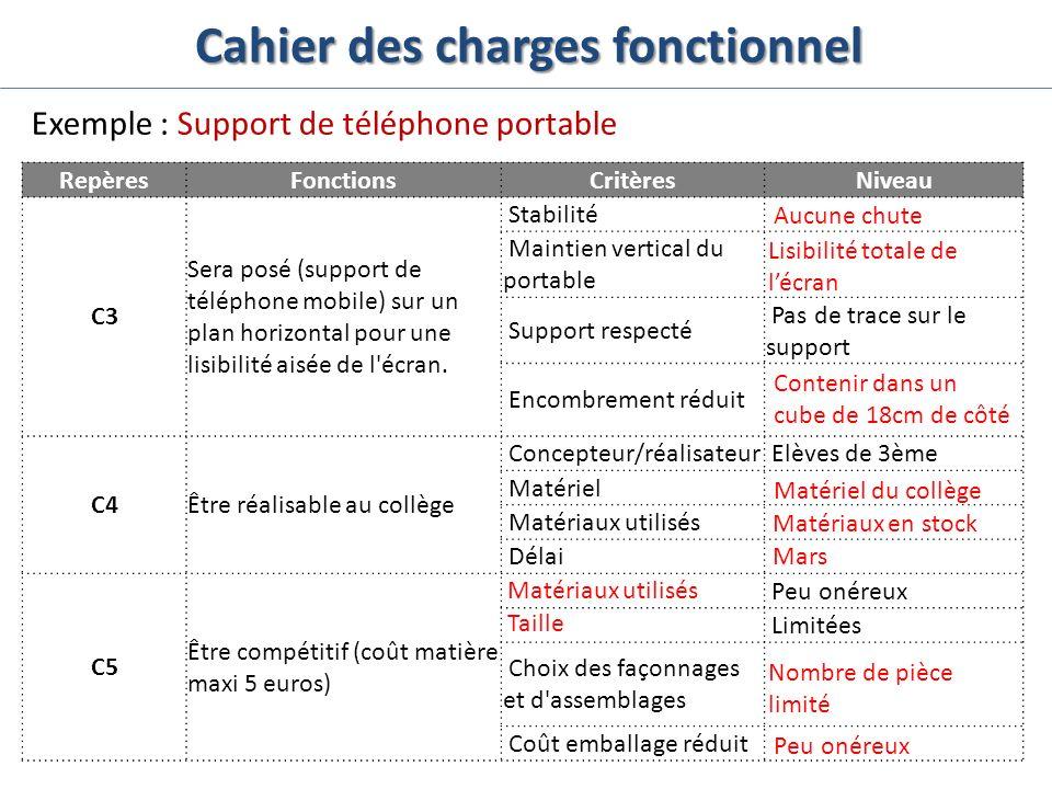 Cahier des charges fonctionnel RepèresFonctionsCritèresNiveau C3 Sera posé (support de téléphone mobile) sur un plan horizontal pour une lisibilité ai